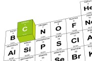 carbon in the periodic table of elements